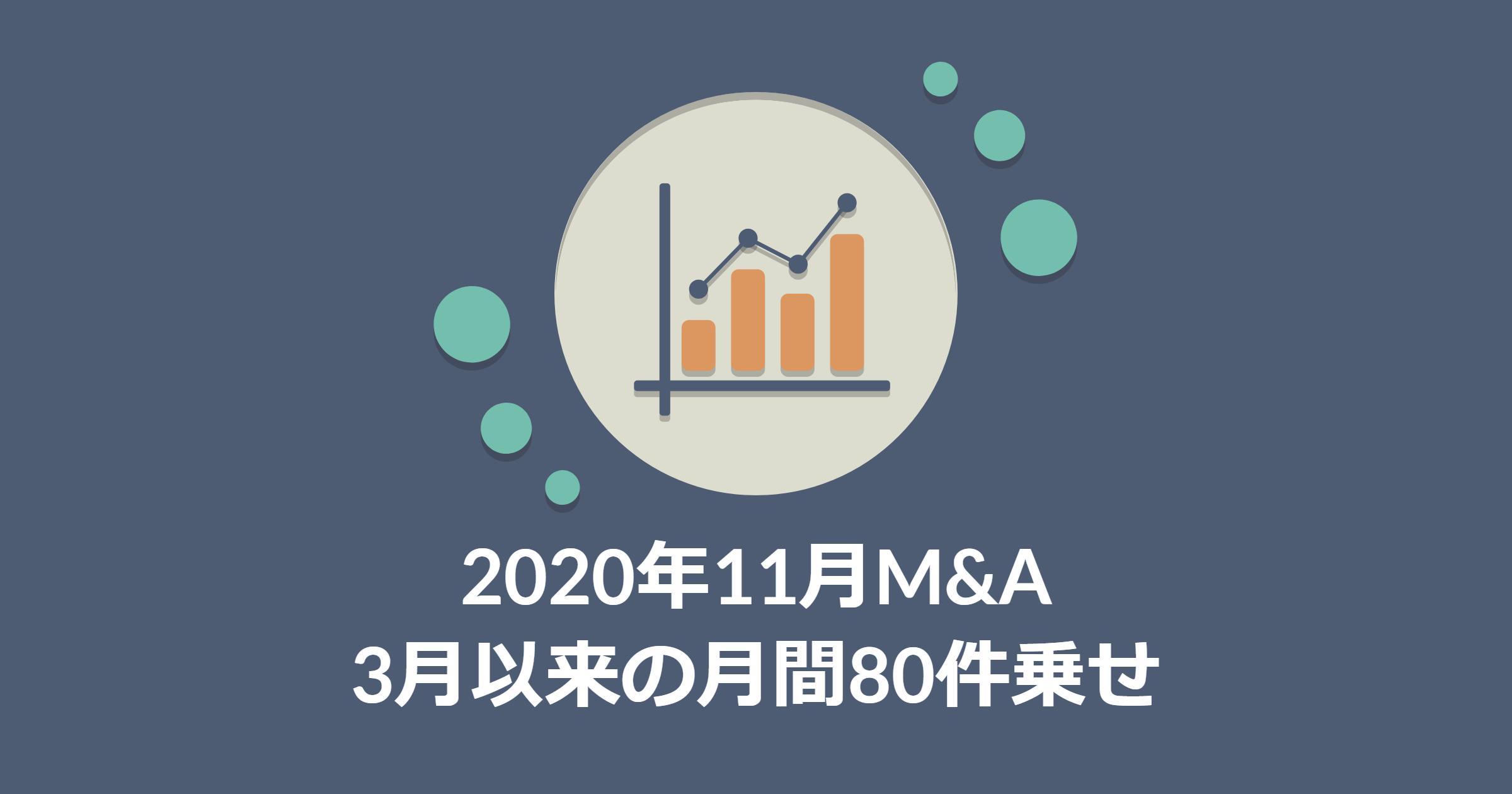 2020年11月M&A、3月以来の月間80件乗せ(ストライク調べ)